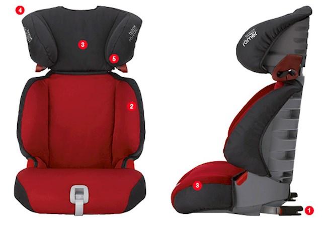 Professional Baby Car Seat Installation